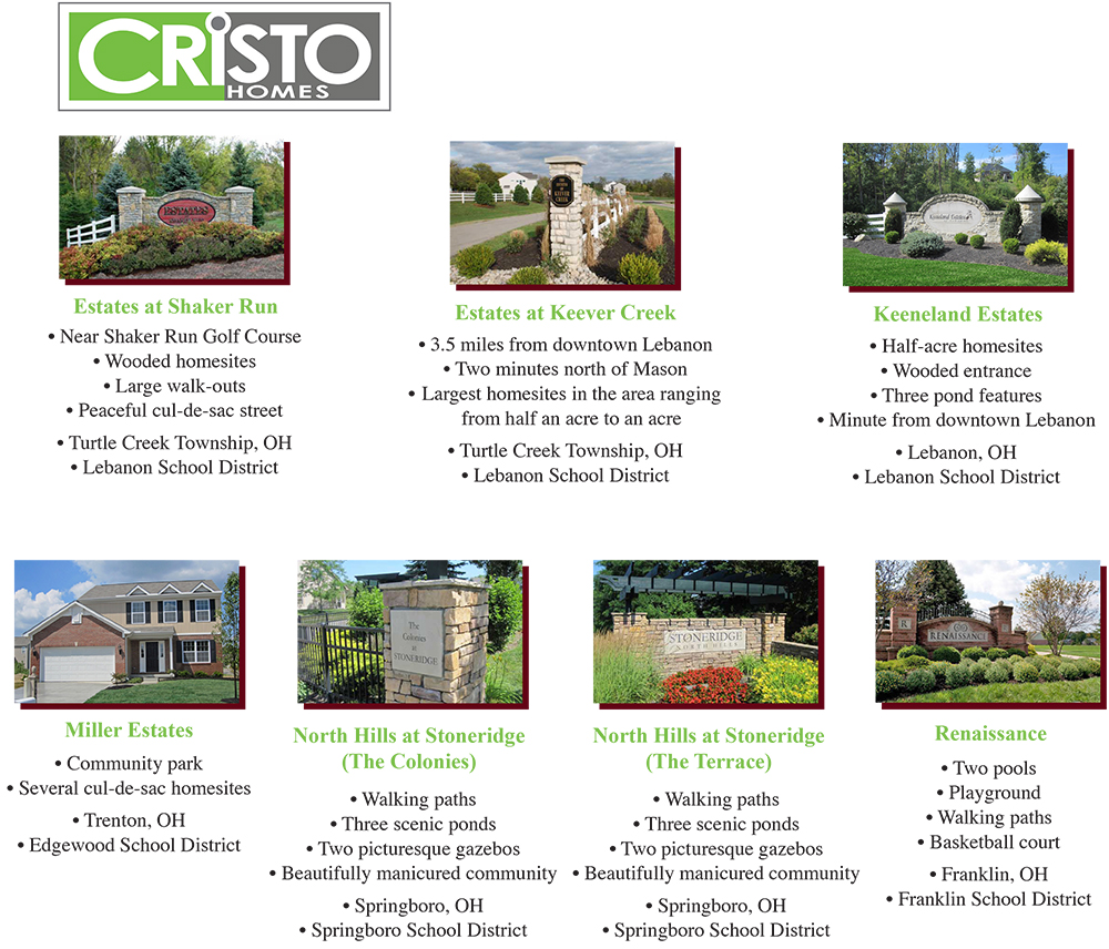 Cristo Homes location renderings