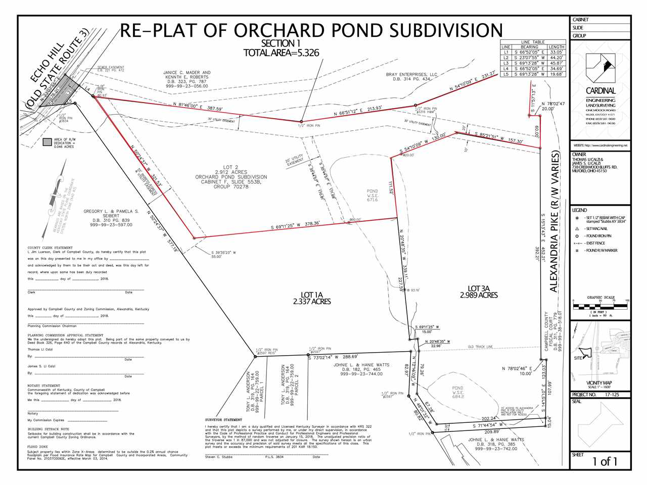 Photo 1 for 0 Echo Hills Lot #2 Dr Alexandria, KY 41001